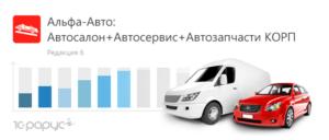 Аренда 1С Альфа-Авто Автосалон+Автосервис+Автозапчасти КОРП, редакция 6